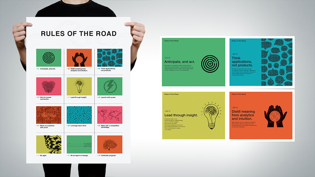 Twelve principles called Rules of the Road to inspire new behaviors.