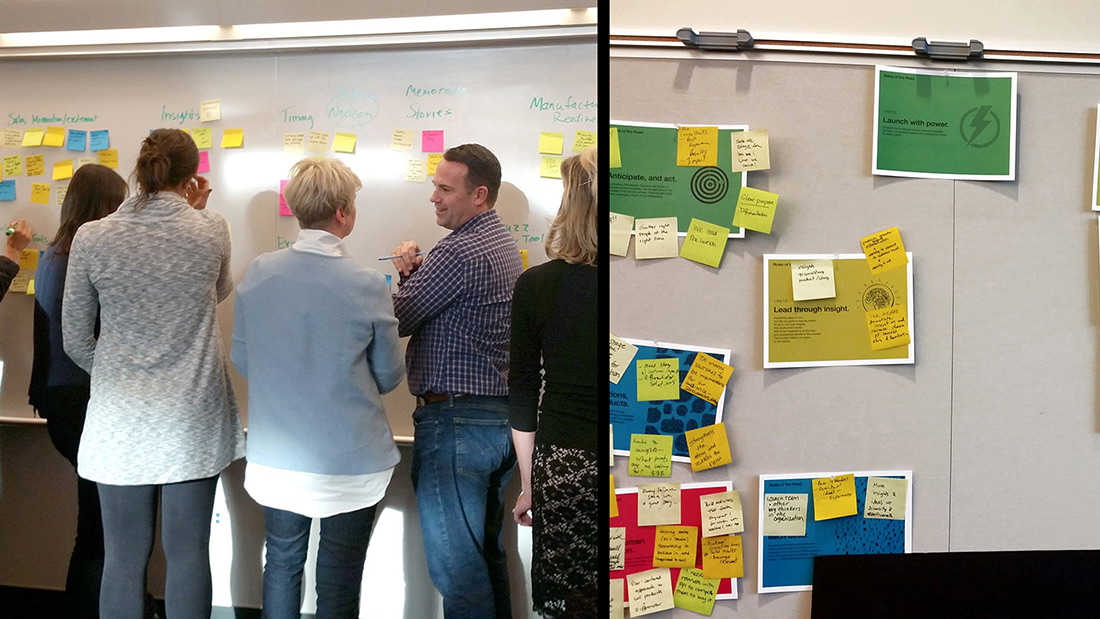 Co-creation exercises to engage and align internal teams.