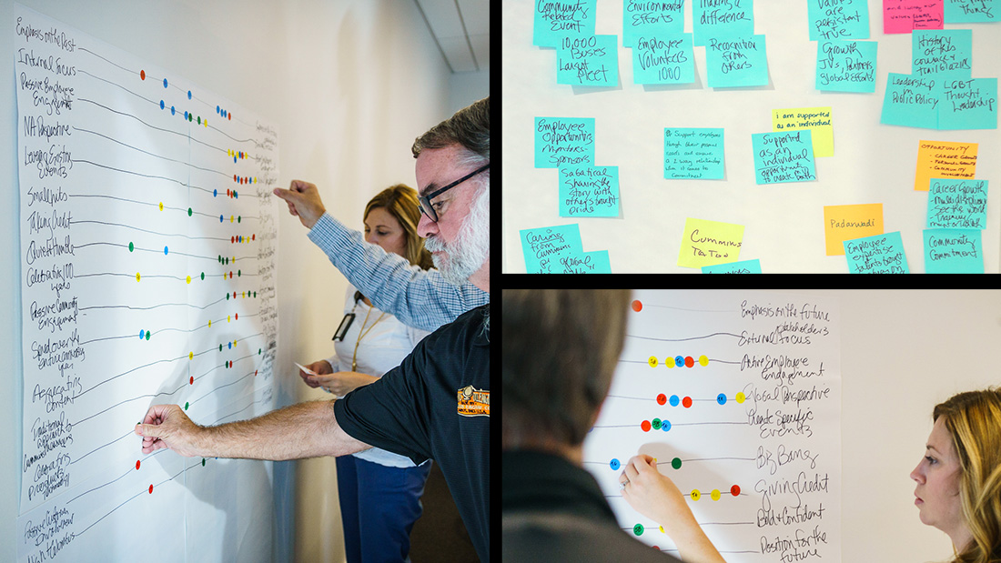 A collaborative process with the core team led to the central anniversary strategy and theme.